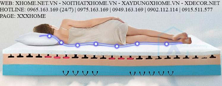 GIƯỜNG GẤP THÔNG MINH X HOME SÀI GÒN HỒ CHÍ MINH HÀ NỘI XHOME3310